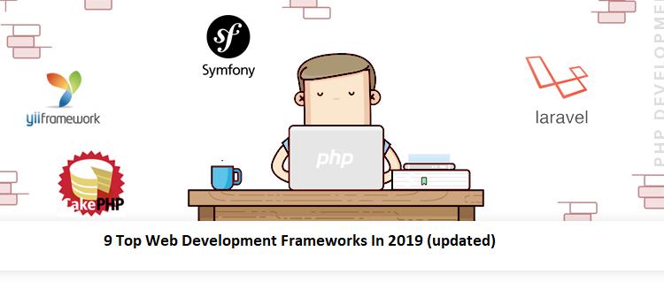 Top-9-Best-PHP-Frameworks-for-Website-Development